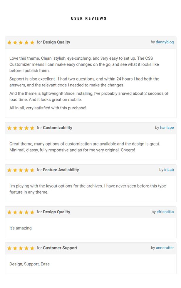 Impose WordPress Blog Theme User Reviews