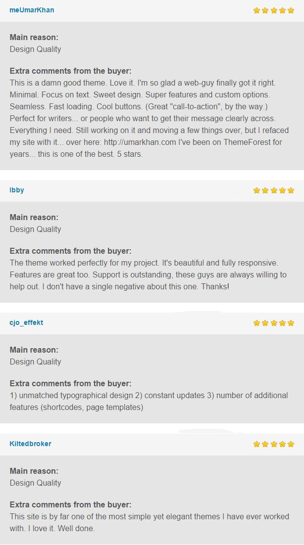Readme Theme Reviews